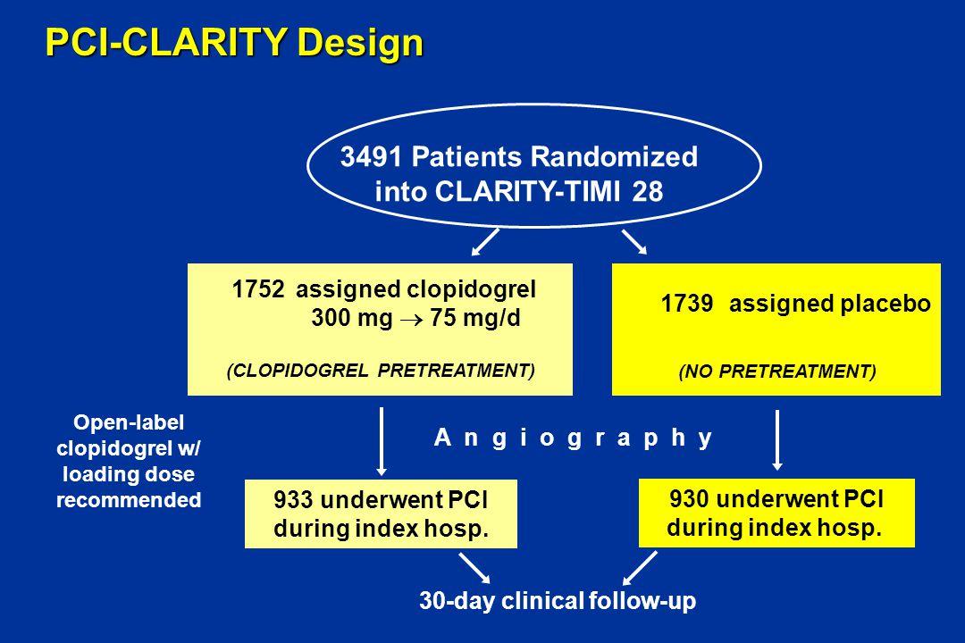 PCI-CLARITY Design 3491 Patients Randomized into CLARITY-TIMI 28