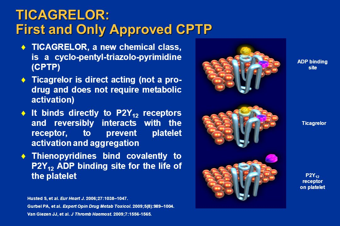 TICAGRELOR: First and Only Approved CPTP