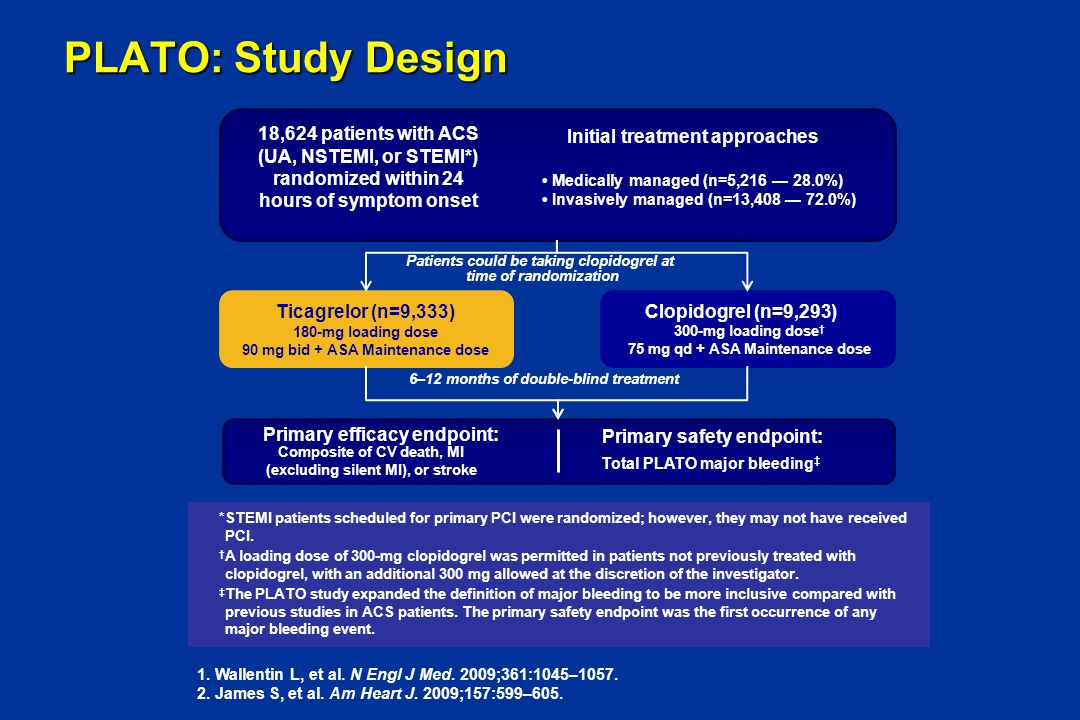 PLATO: Study Design Initial treatment approaches