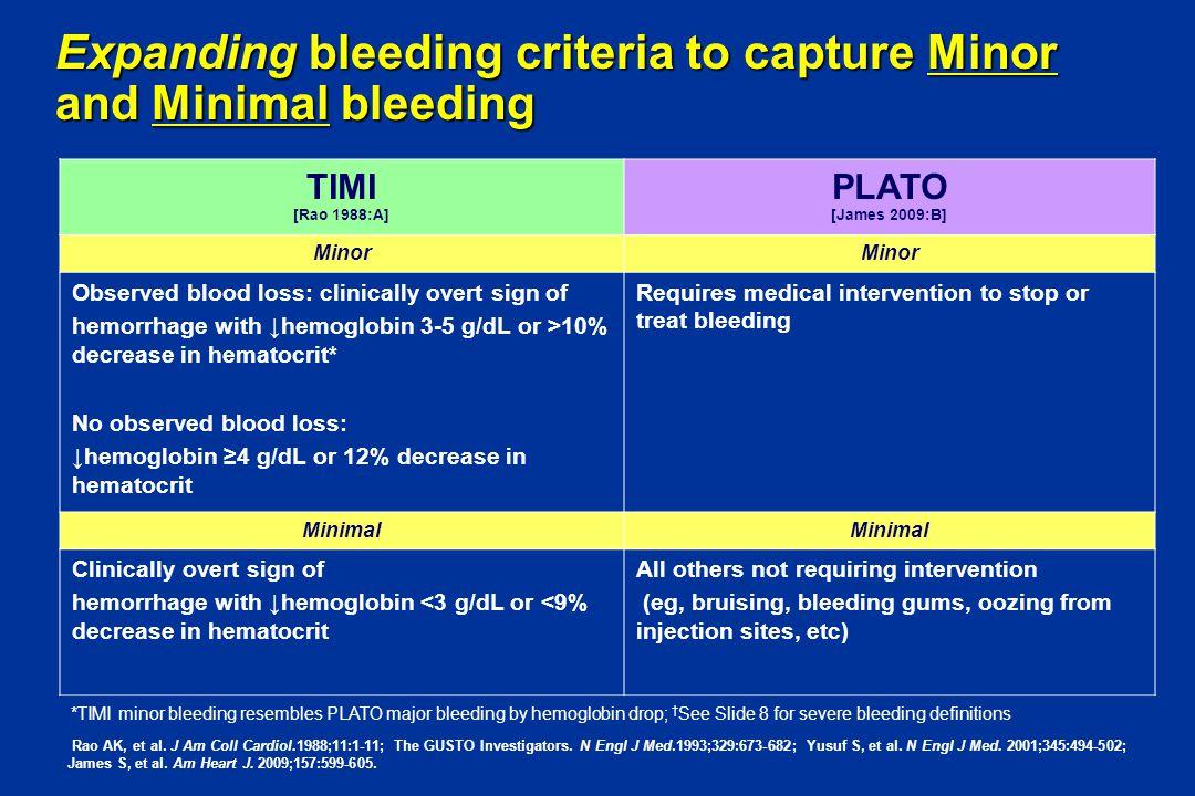 Expanding bleeding criteria to capture Minor and Minimal bleeding