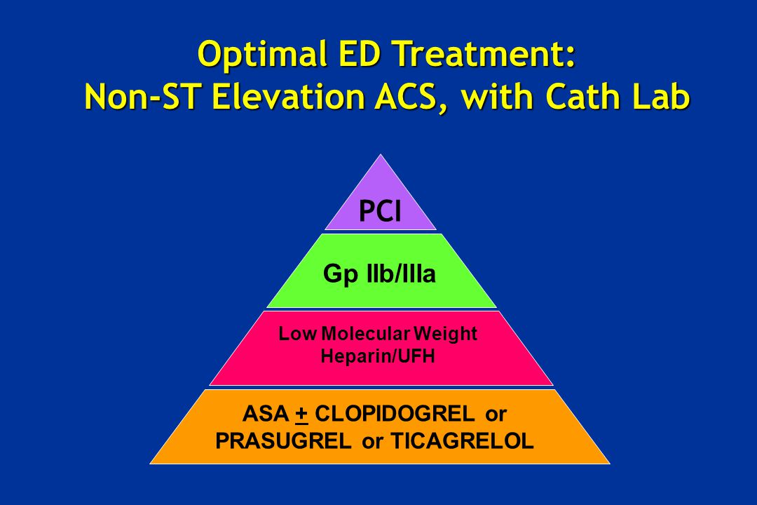 Optimal ED Treatment: Non-ST Elevation ACS, with Cath Lab