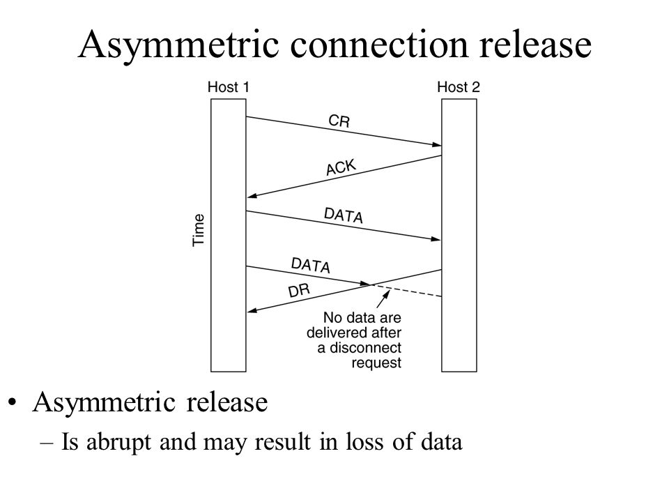 Asymmetric connection release