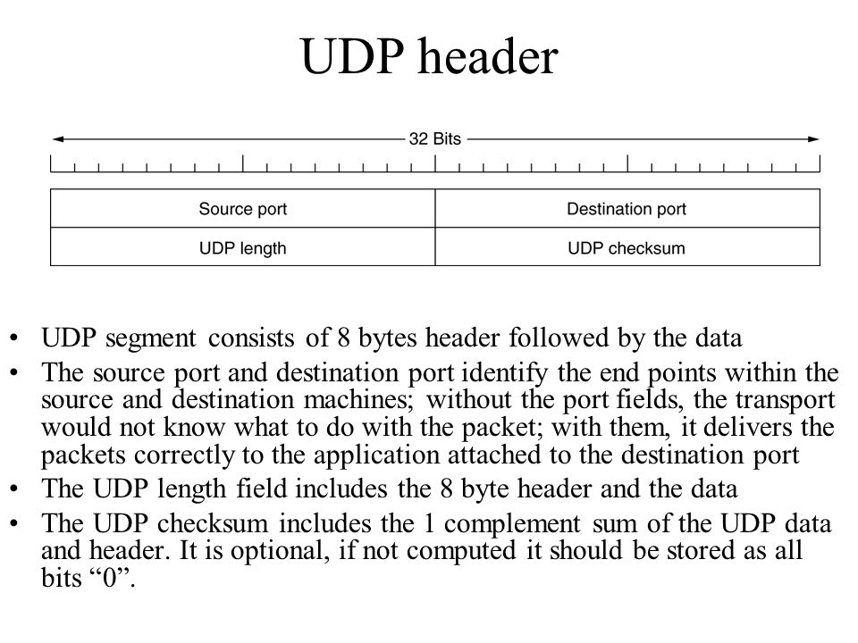 UDP header UDP segment consists of 8 bytes header followed by the data