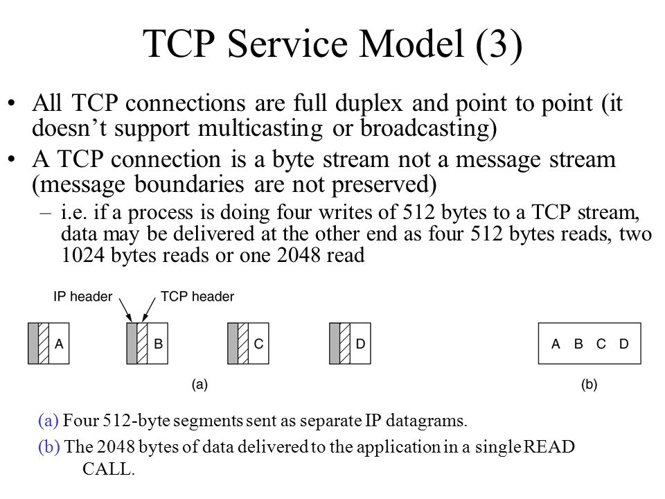 TCP Service Model (3) All TCP connections are full duplex and point to point (it doesn't support multicasting or broadcasting)