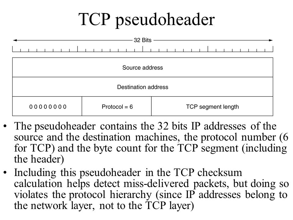 transport layer tcp and udp ppt