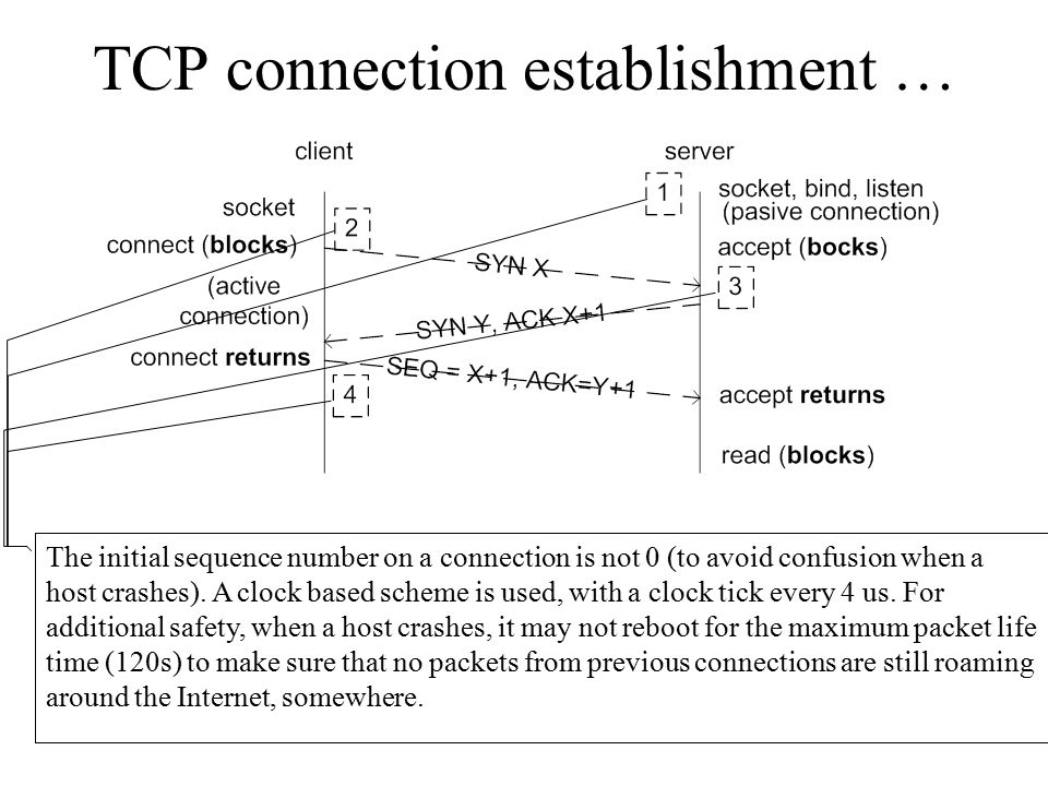 TCP connection establishment …