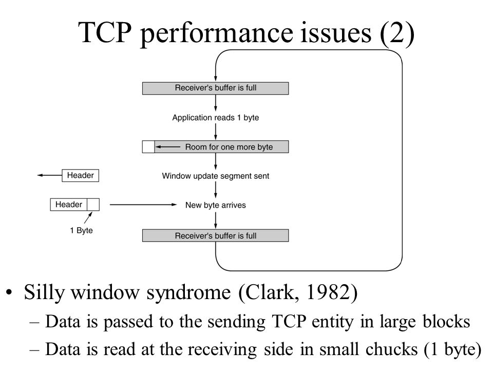 TCP performance issues (2)