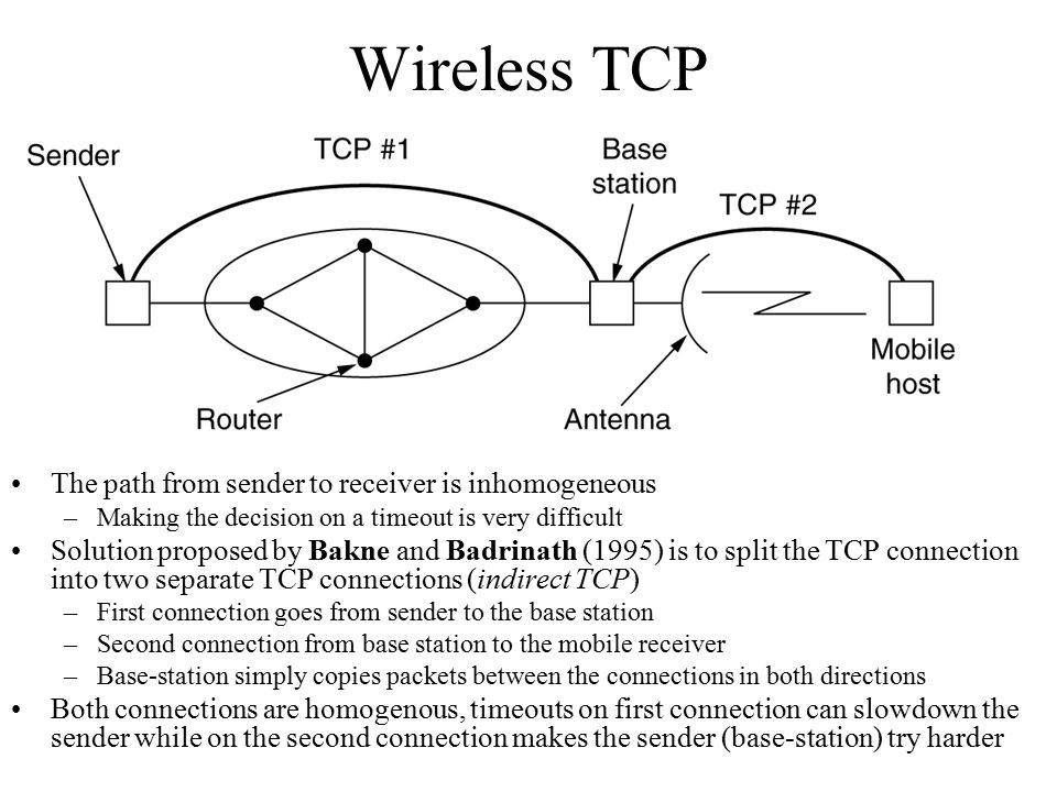 Wireless TCP The path from sender to receiver is inhomogeneous