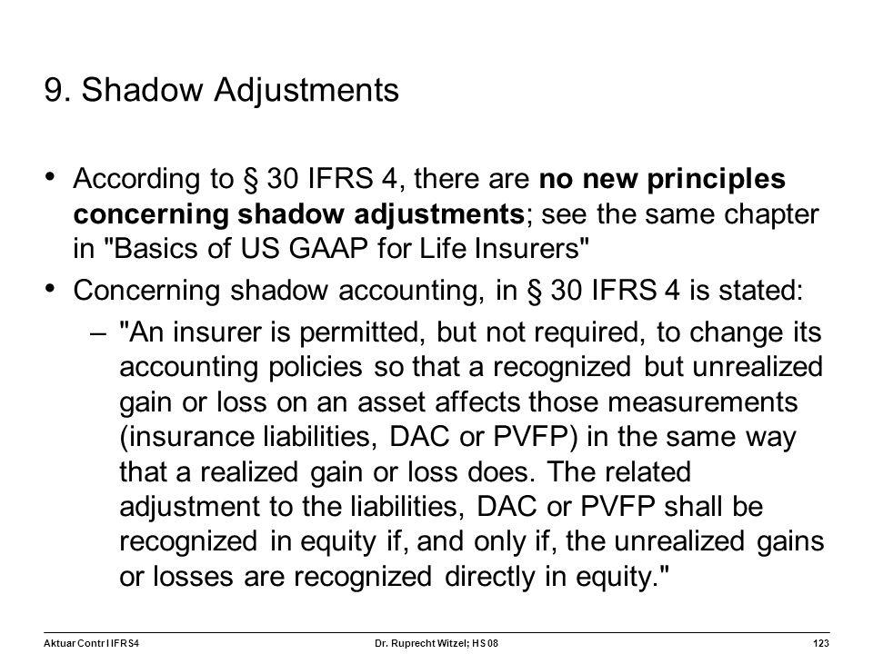 9. Shadow Adjustments