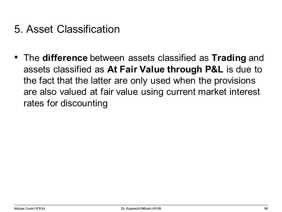 5. Asset Classification