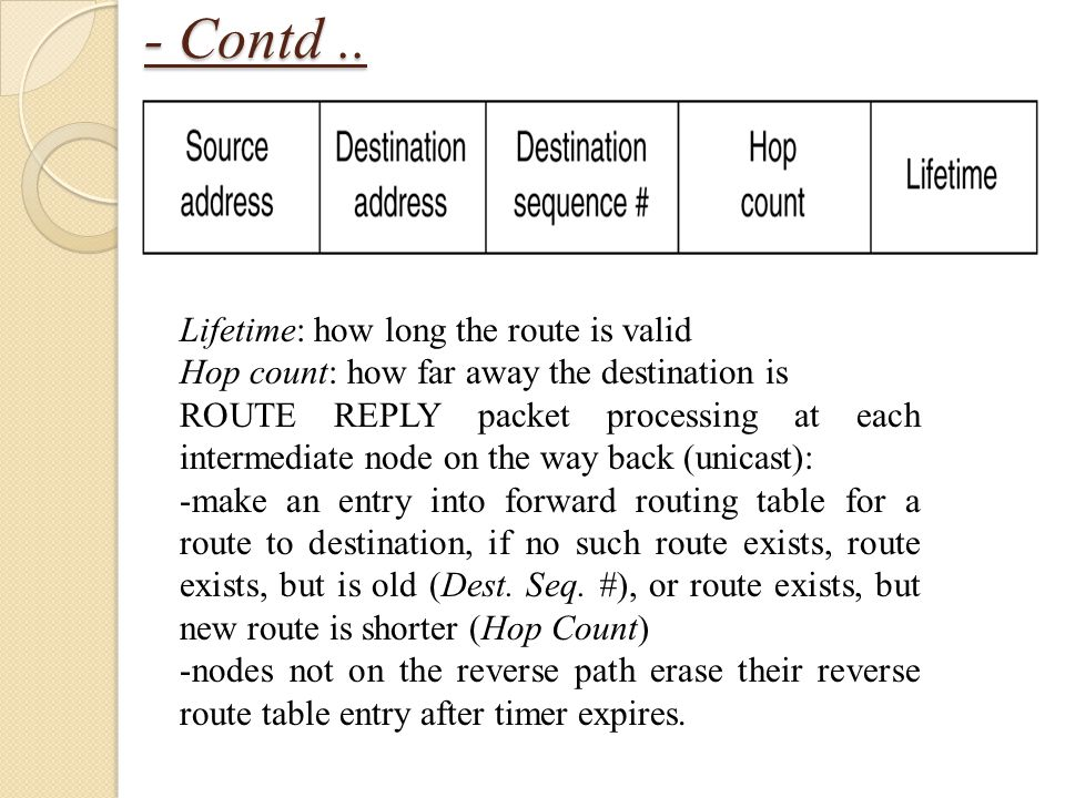 - Contd .. Lifetime: how long the route is valid