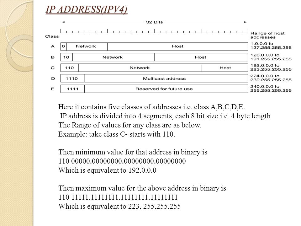 IP ADDRESS(IPV4) Here it contains five classes of addresses i.e. class A,B,C,D,E.
