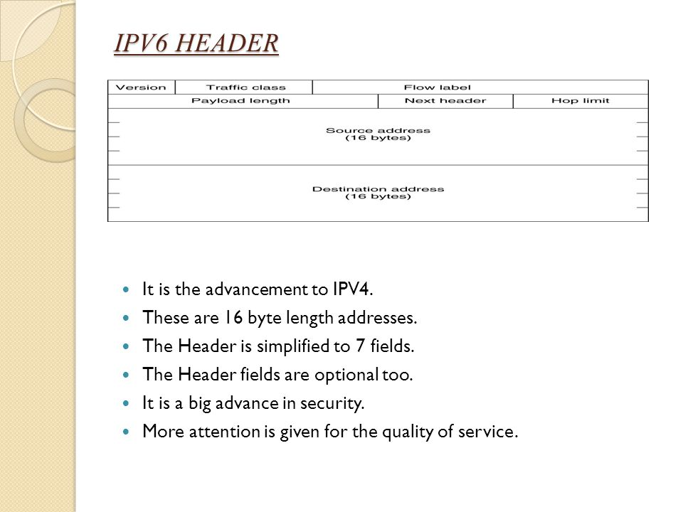 IPV6 HEADER It is the advancement to IPV4.