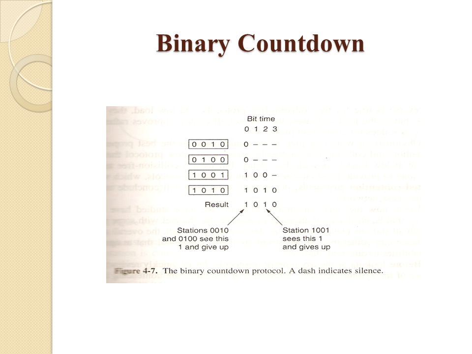 Binary Countdown