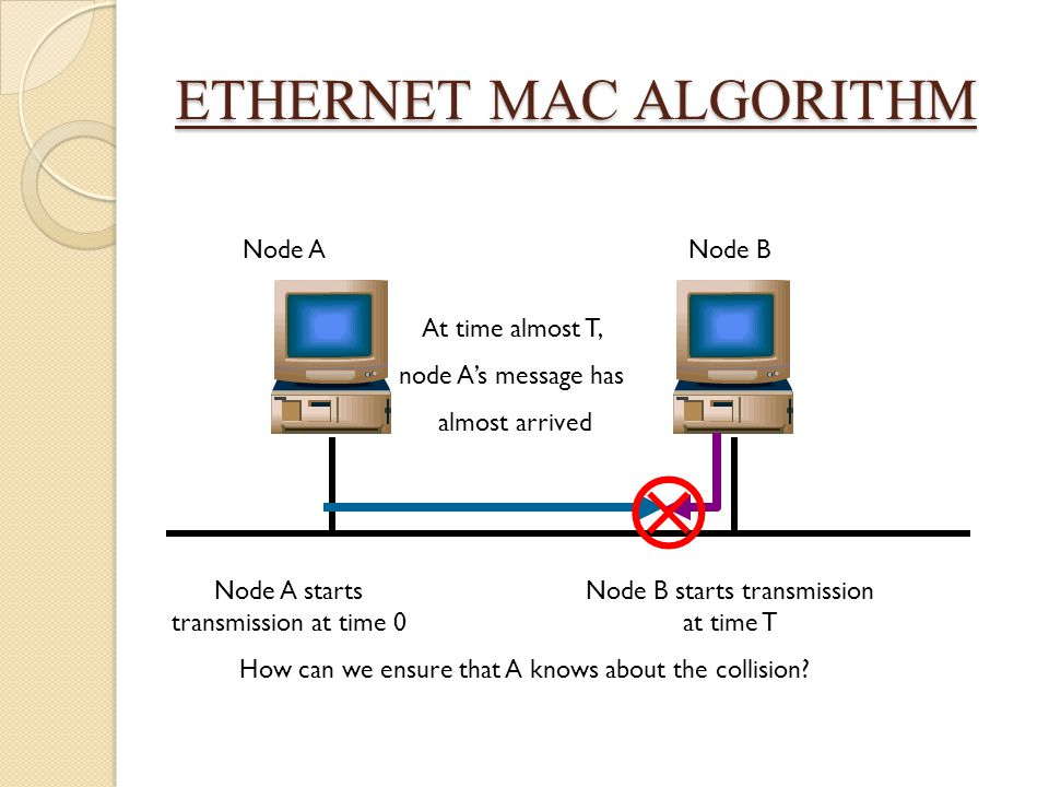 ETHERNET MAC ALGORITHM