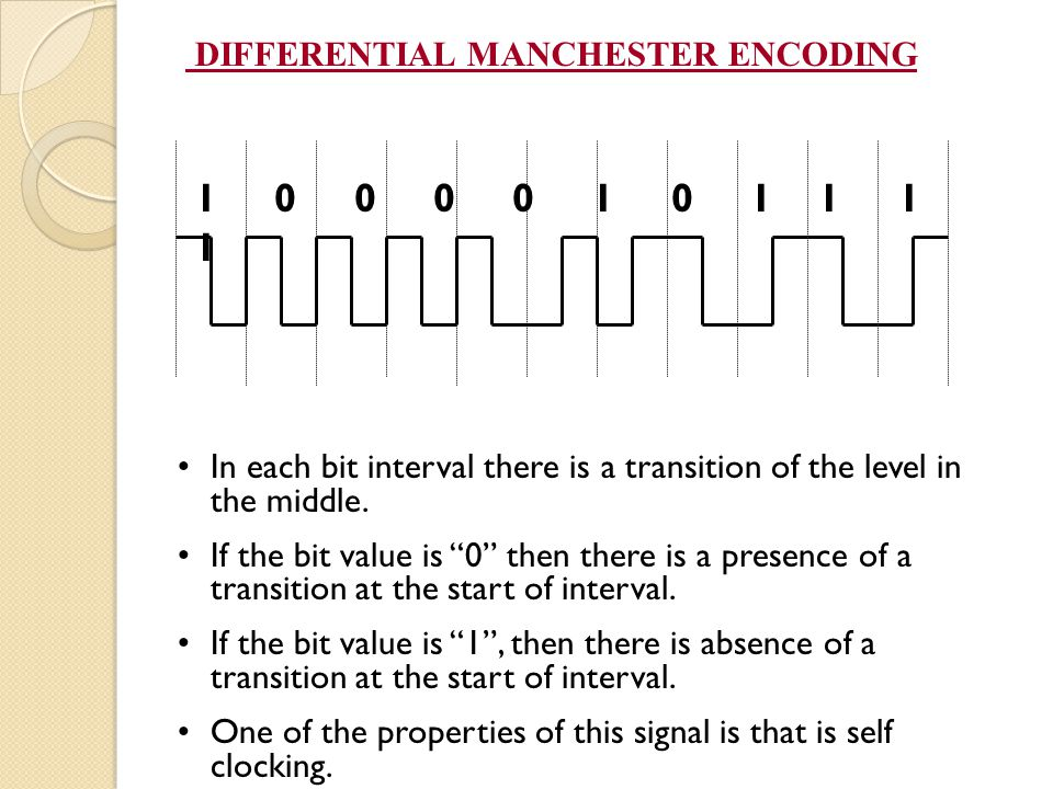 1 0 0 0 0 1 0 1 1 1 1 DIFFERENTIAL MANCHESTER ENCODING