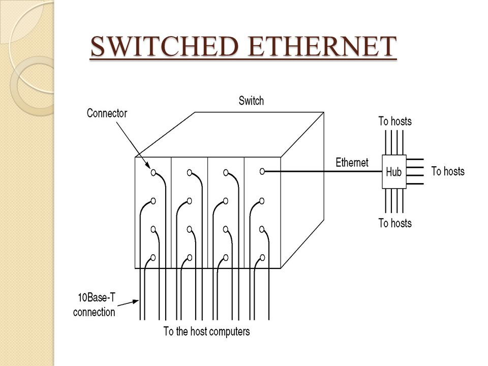 A simple example of switched Ethernet.