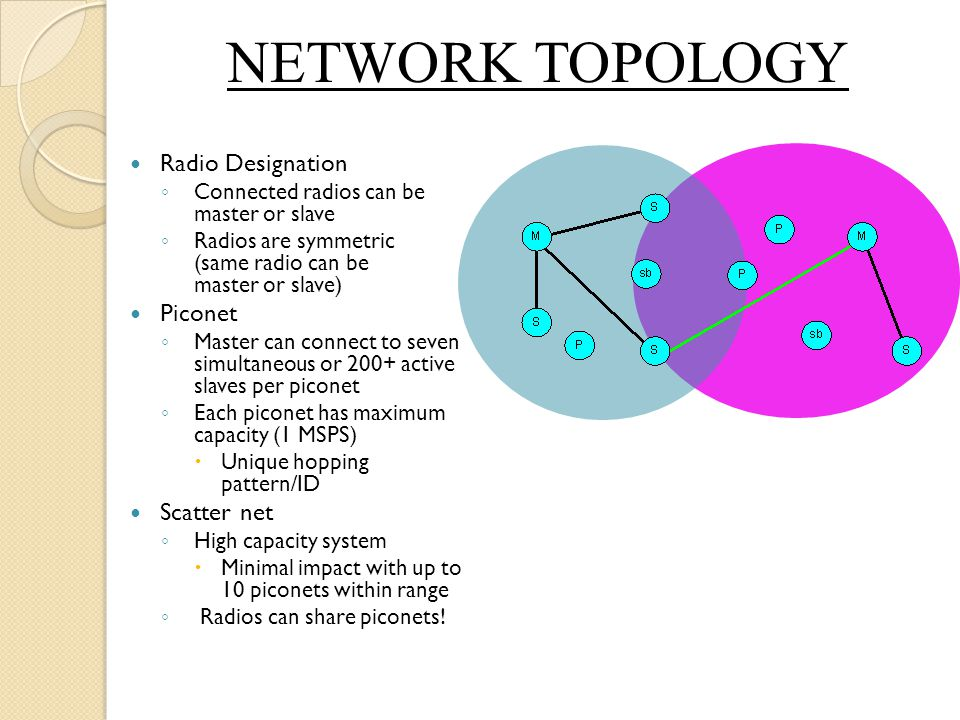 NETWORK TOPOLOGY Radio Designation Piconet Scatter net
