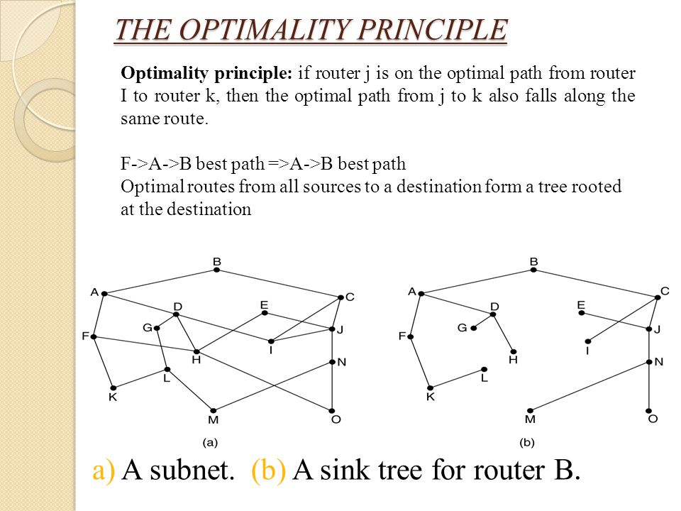 THE OPTIMALITY PRINCIPLE