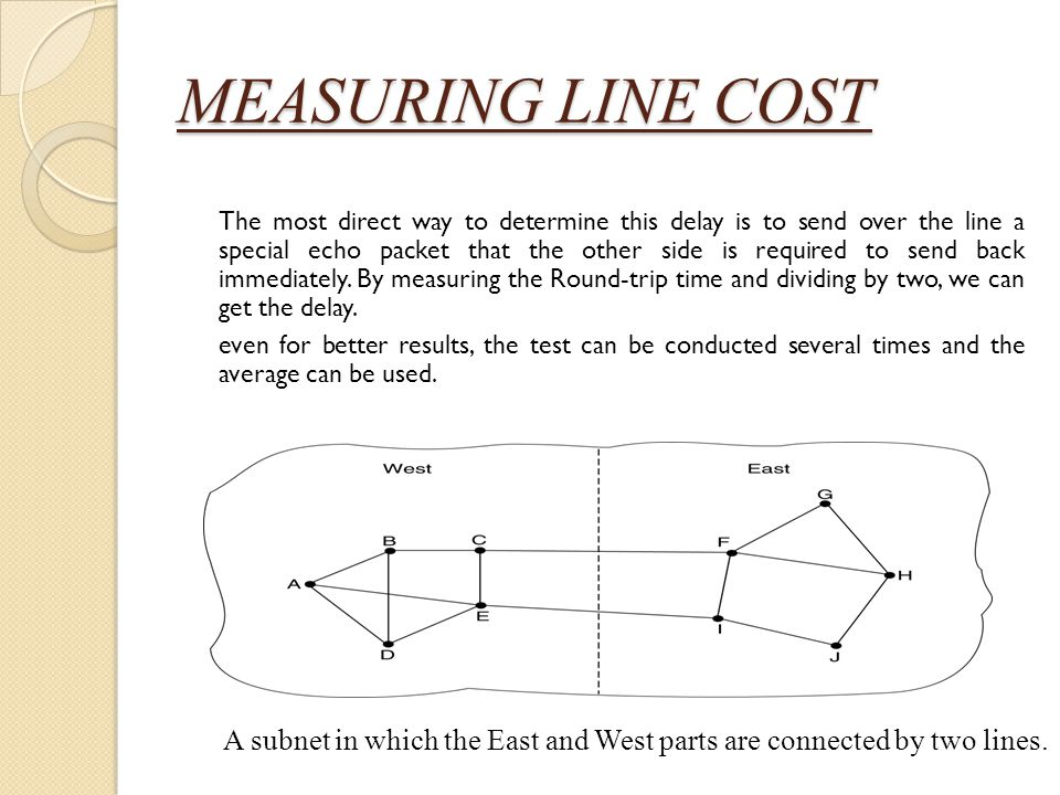 MEASURING LINE COST