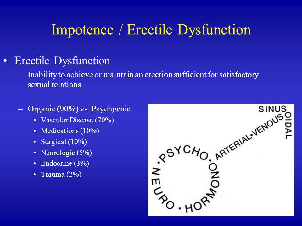 Impotence / Erectile Dysfunction