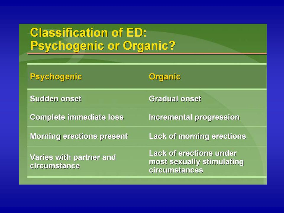 In most cases, the sexual history provided by the patient can suggest whether the primary cause is psychogenic or organic.
