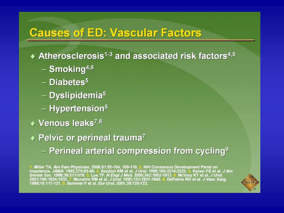 Vascular disease is a prominent cause of ED1,2 and is most often the result of medical disorders that affect the arterial system.1,3