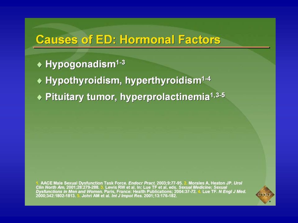 Most hormonal abnormalities that cause ED are related to dysfunction of the hypothalamic-pituitary-gonadal axis and are associated with insufficient testosterone or excess prolactin.1-5