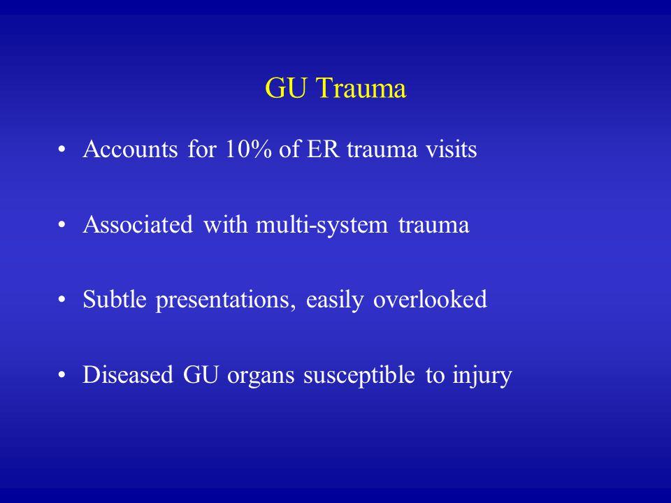GU Trauma Accounts for 10% of ER trauma visits