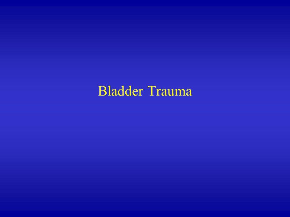 Bladder Trauma