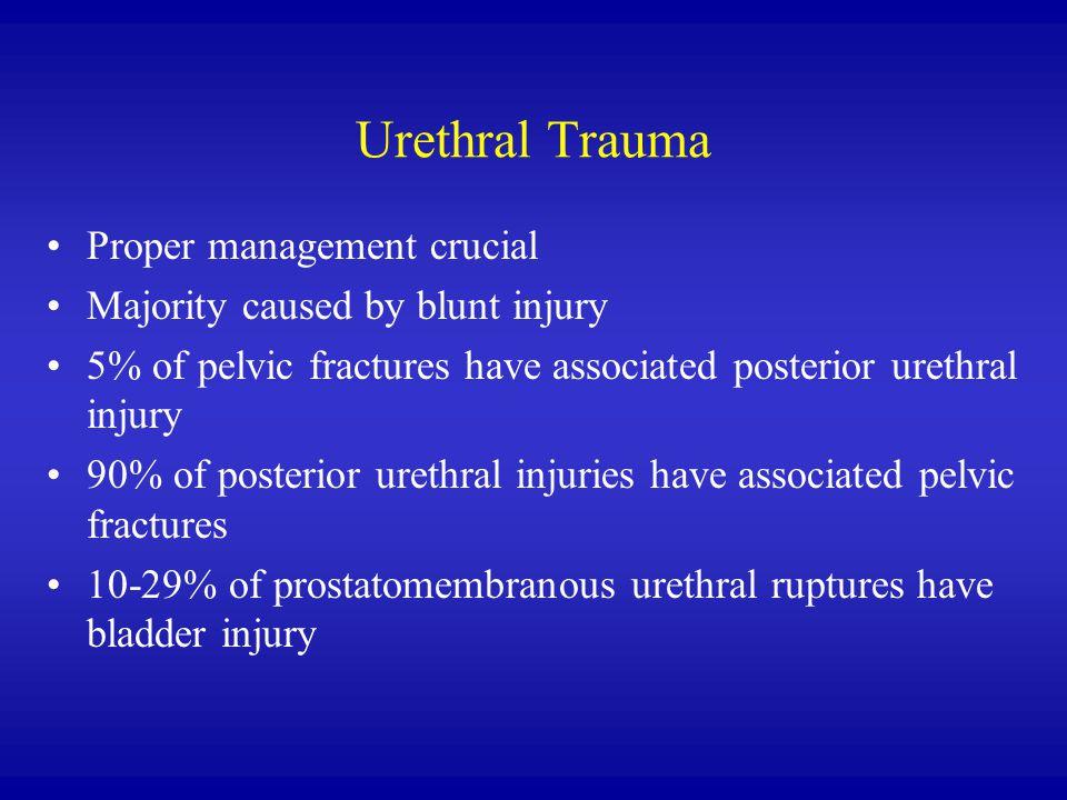 Urethral Trauma Proper management crucial