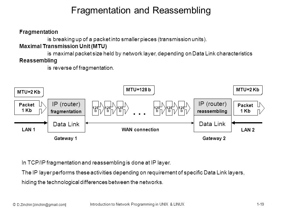 Fragmentation and Reassembling