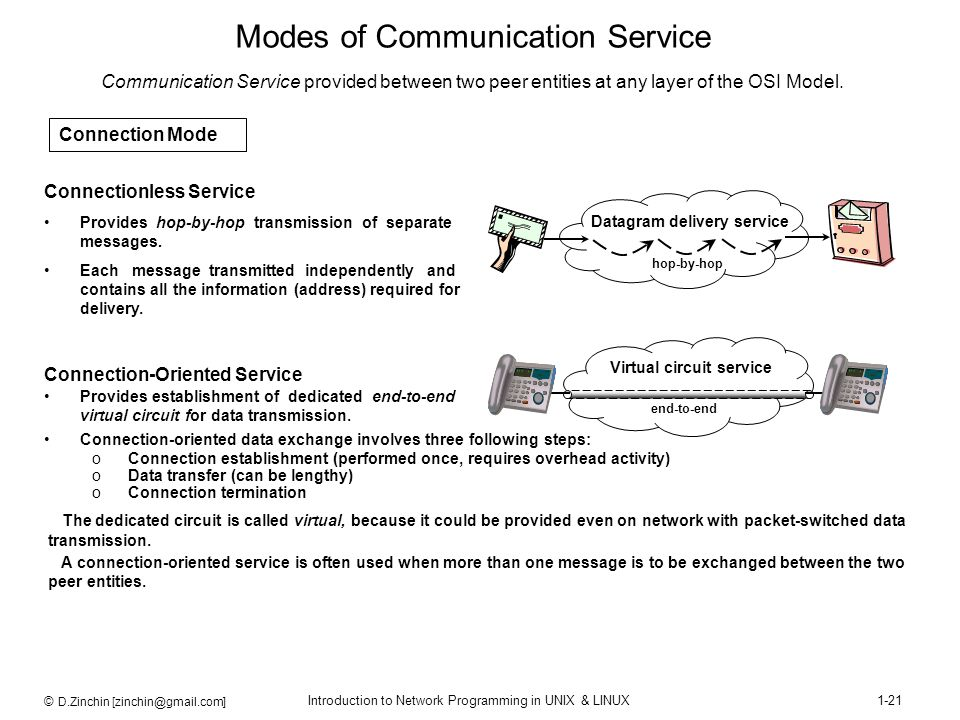 Modes of Communication Service