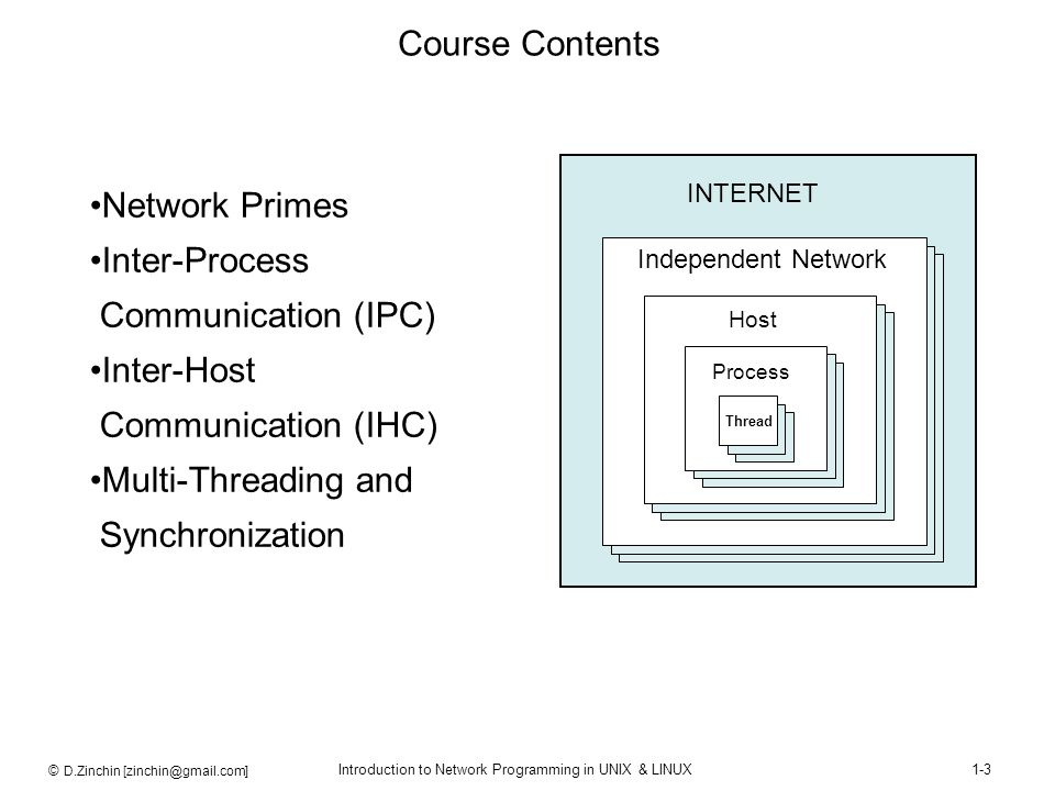 Course Contents Network Primes Inter-Process Communication (IPC)