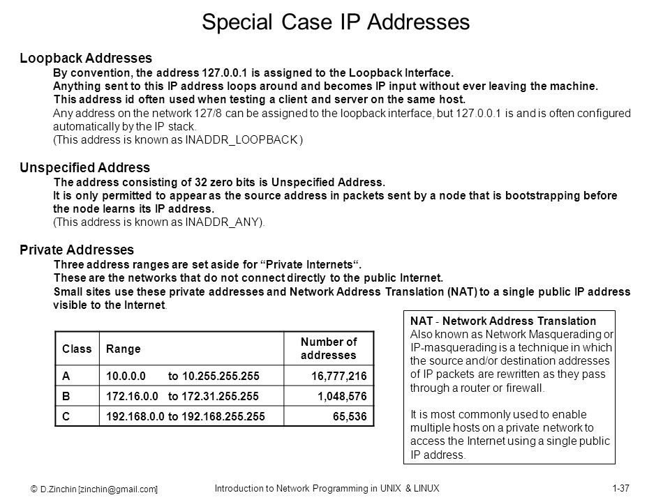 Special Case IP Addresses