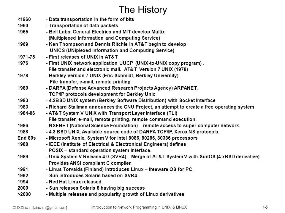 The History <1960 - Data transportation in the form of bits