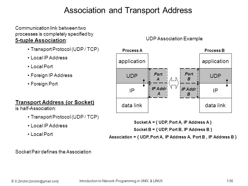 Association and Transport Address