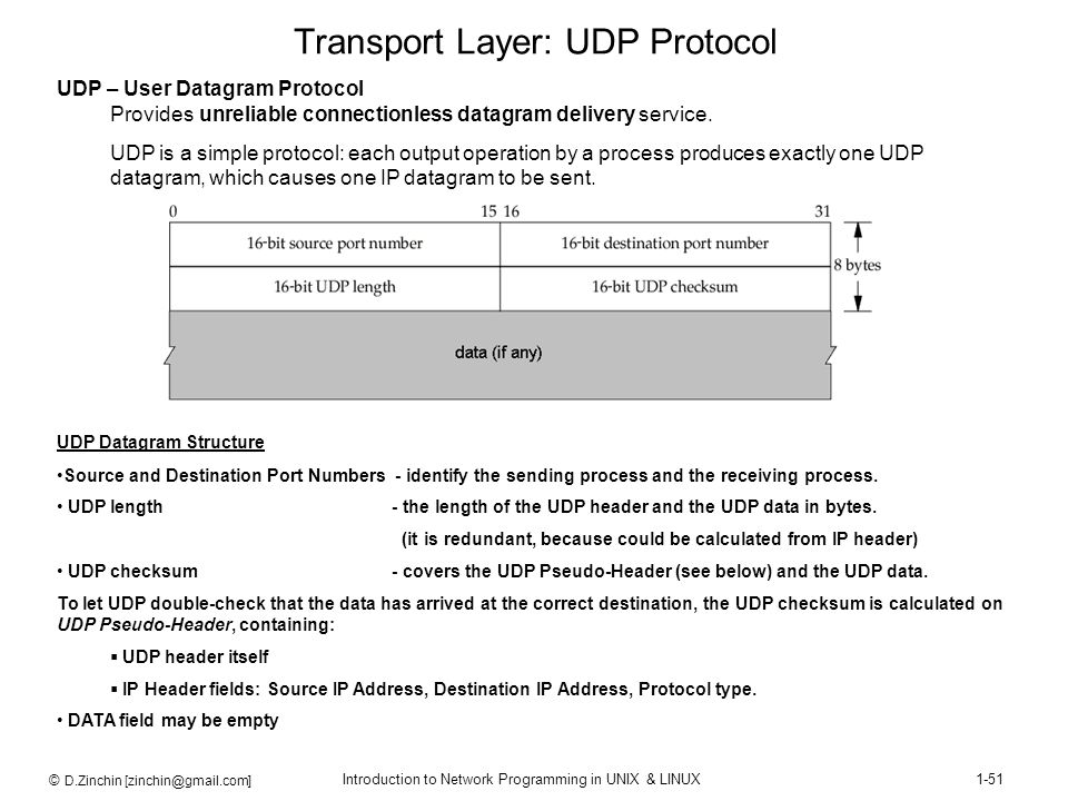 Transport Layer: UDP Protocol