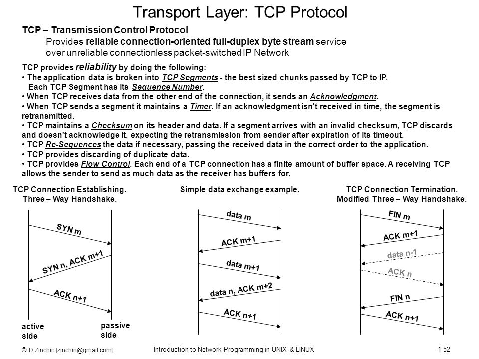 Transport Layer: TCP Protocol
