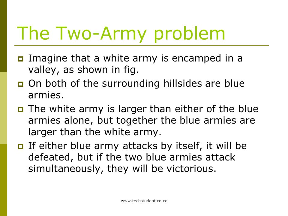 The Two-Army problem Imagine that a white army is encamped in a valley, as shown in fig. On both of the surrounding hillsides are blue armies.