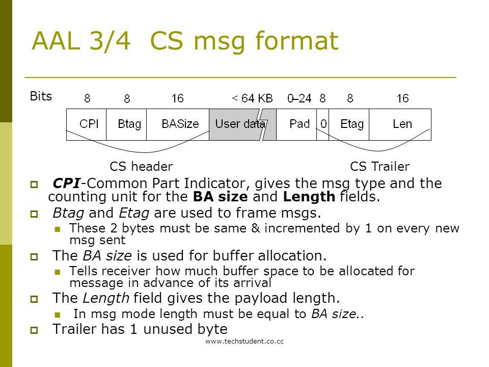 AAL 3/4 CS msg format Bits. CS header. CS Trailer.