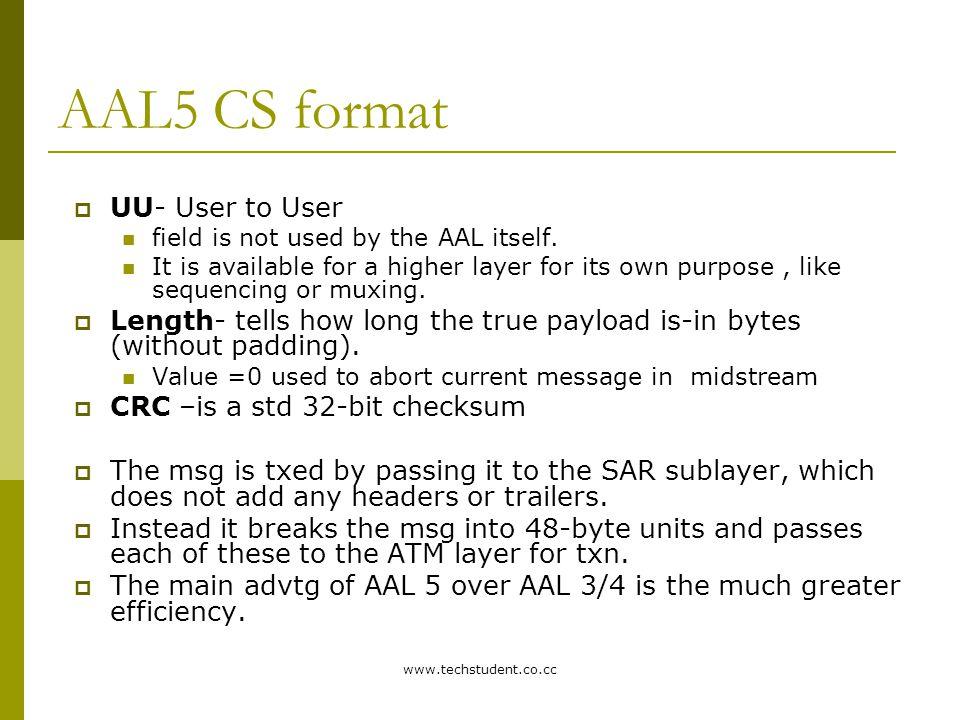 AAL5 CS format UU- User to User