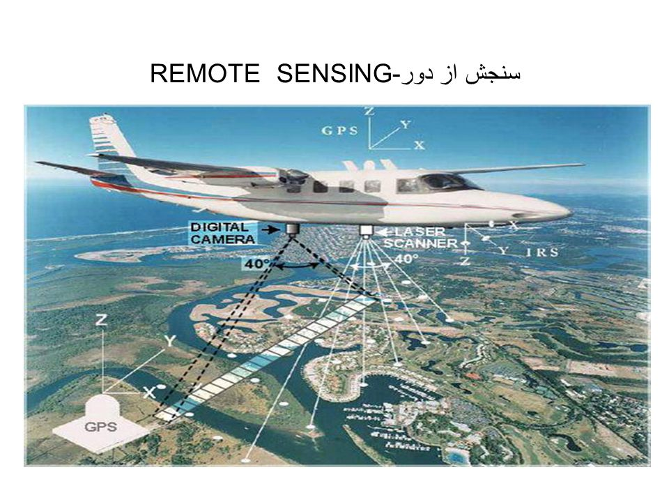 سنجش از دور-REMOTE SENSING