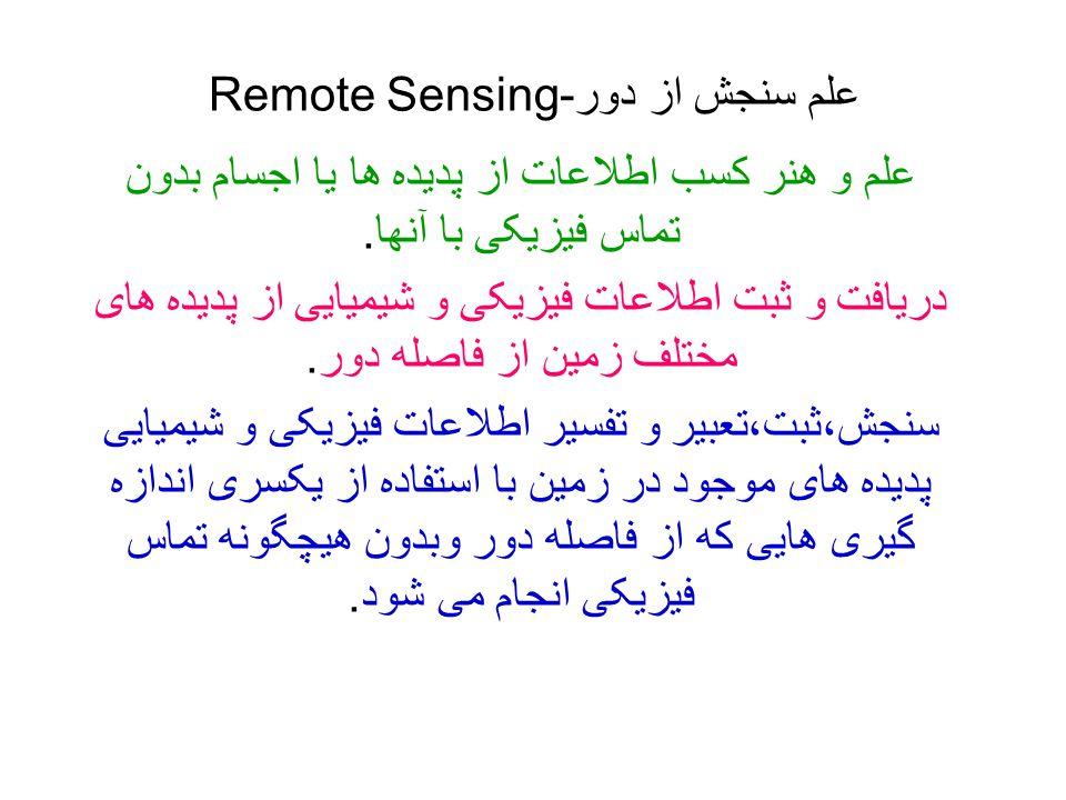 علم سنجش از دور-Remote Sensing