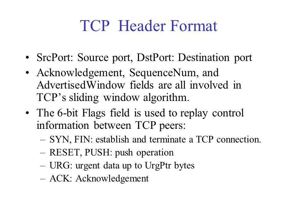 TCP Header Format SrcPort: Source port, DstPort: Destination port