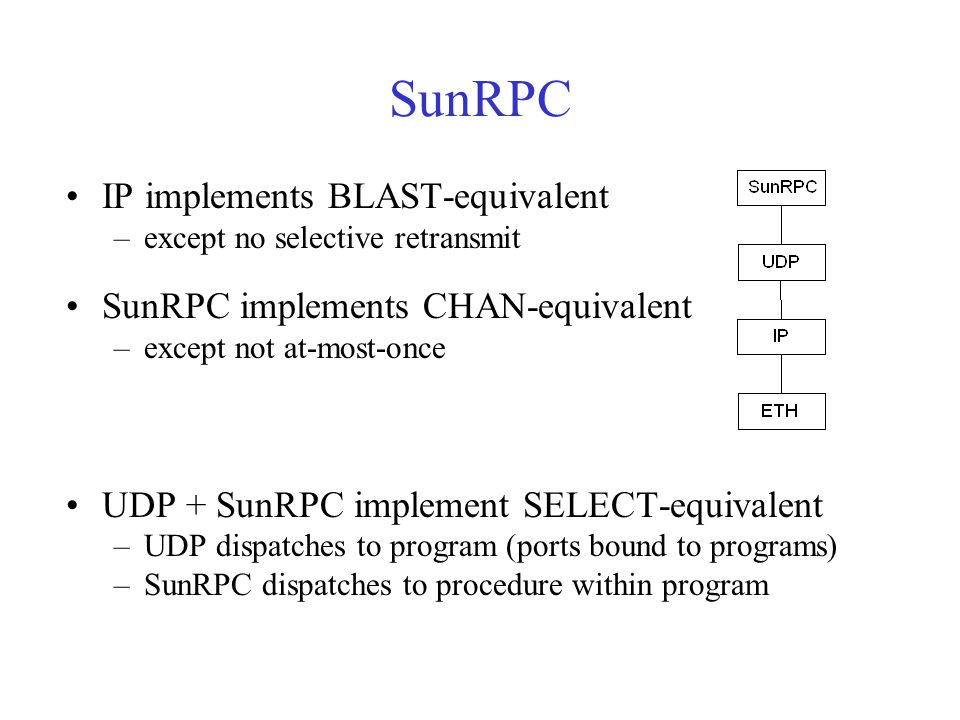 SunRPC IP implements BLAST-equivalent