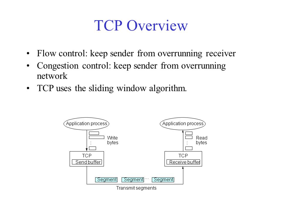 TCP Overview Flow control: keep sender from overrunning receiver