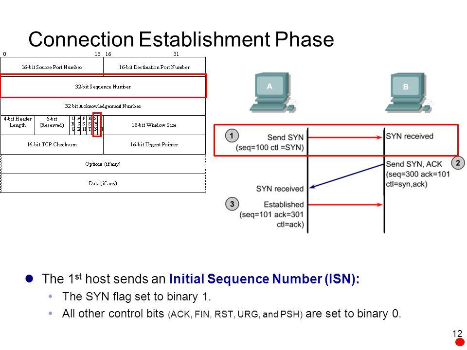 Connection Establishment Phase