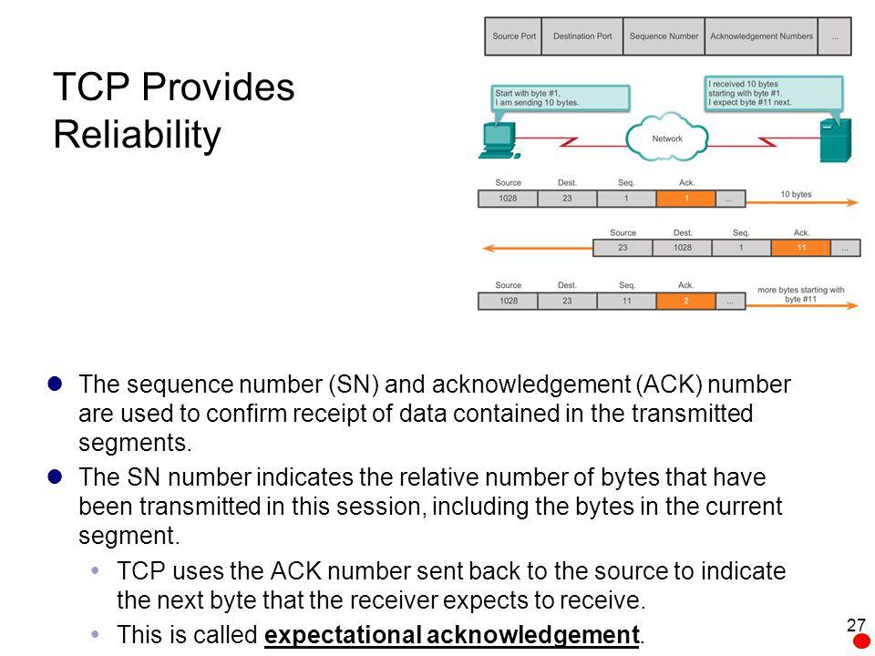 TCP Provides Reliability