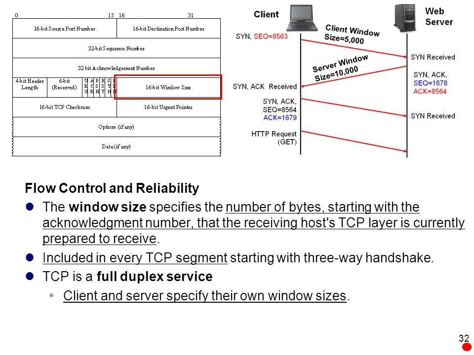 Flow Control and Reliability